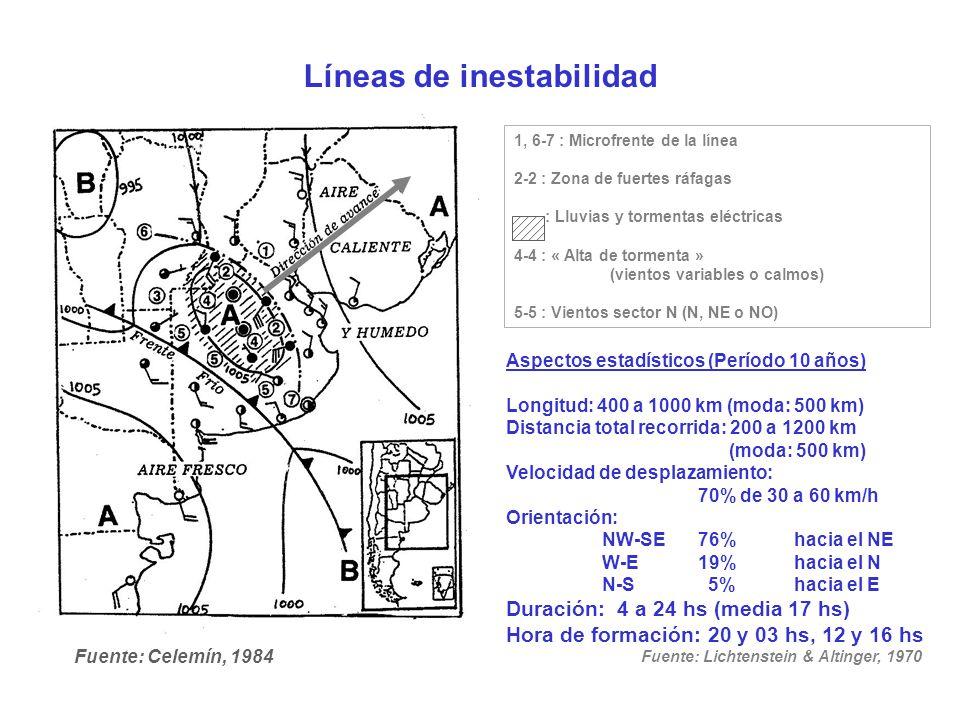 Líneas de inestabilidad Fuente: Celemín, 1984 1, 6-7 : Microfrente de la línea 2-2 : Zona de fuertes ráfagas : Lluvias y tormentas eléctricas 4-4 : «