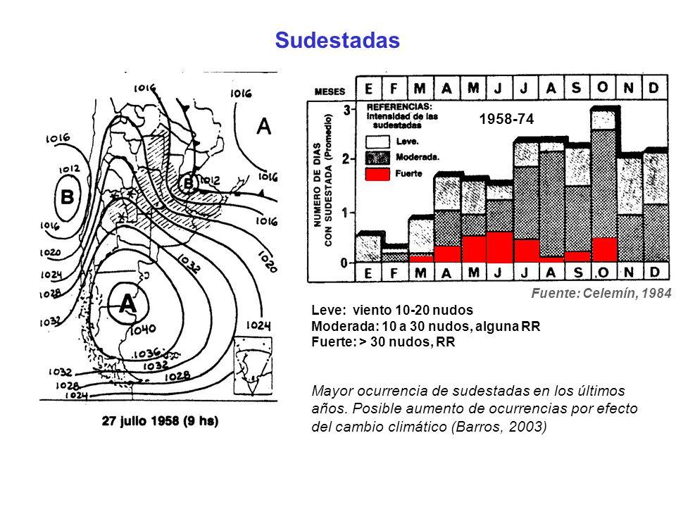 Sudestadas Fuente: Celemín, 1984 Leve: viento 10-20 nudos Moderada: 10 a 30 nudos, alguna RR Fuerte: > 30 nudos, RR 1958-74 Mayor ocurrencia de sudest