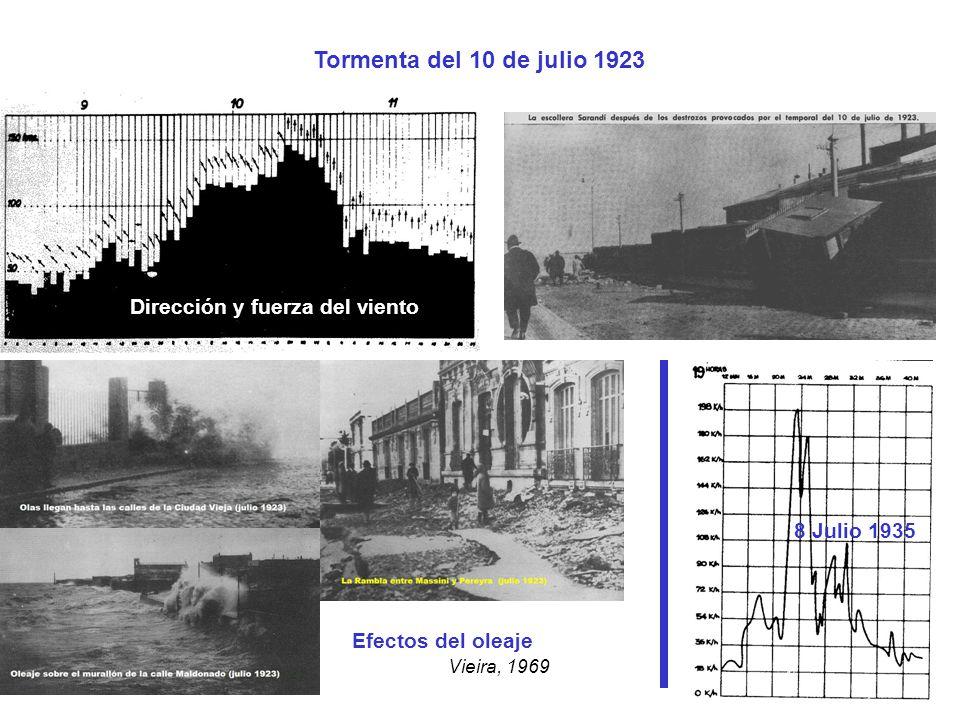Tormenta del 10 de julio 1923 Efectos del oleaje Vieira, 1969 8 Julio 1935 Dirección y fuerza del viento