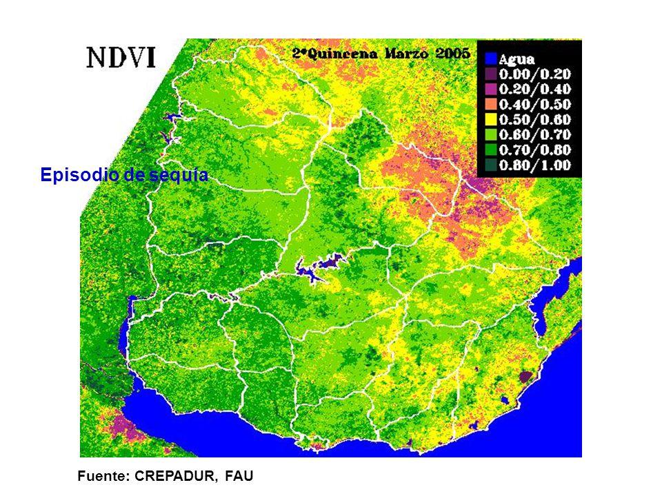 Fuente: CREPADUR, FAU Episodio de sequía