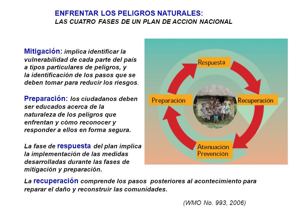 ENFRENTAR LOS PELIGROS NATURALES: LAS CUATRO FASES DE UN PLAN DE ACCION NACIONAL Mitigación: implica identificar la vulnerabilidad de cada parte del p