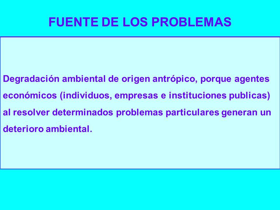 Degradación ambiental de origen antrópico, porque agentes económicos (individuos, empresas e instituciones publicas) al resolver determinados problema