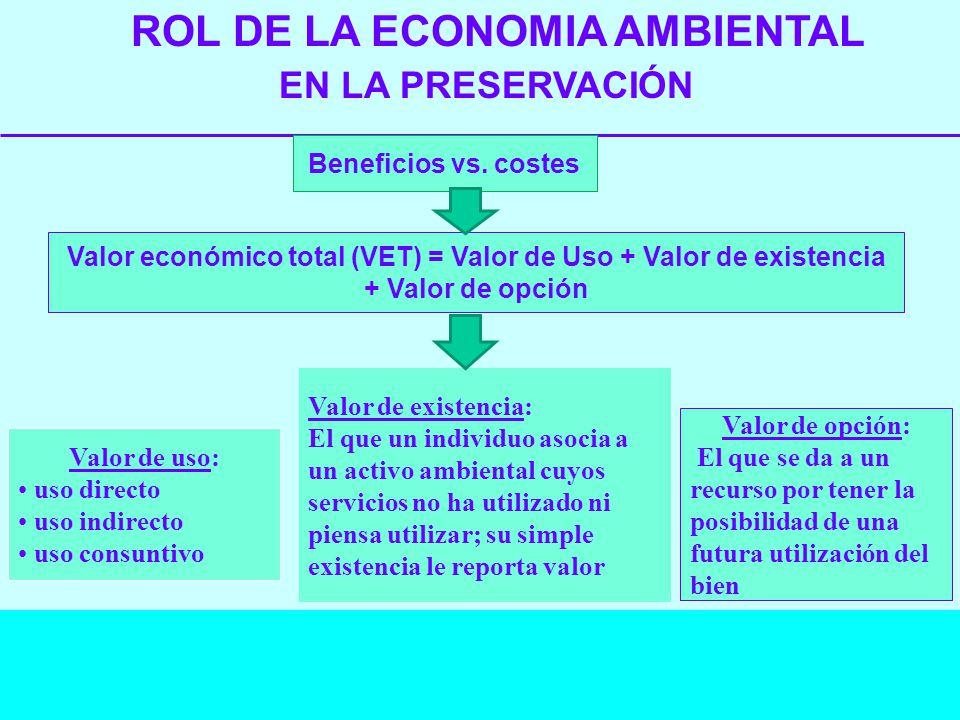 EN LA PRESERVACIÓN Beneficios vs. costes Valor económico total (VET) = Valor de Uso + Valor de existencia + Valor de opción Valor de uso: uso directo