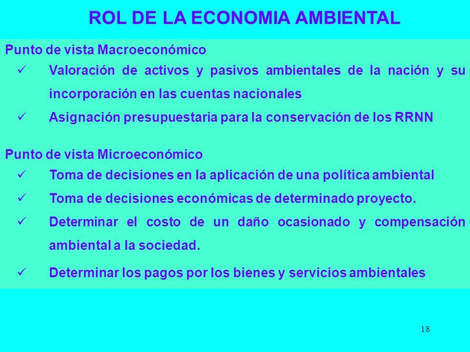 ROL DE LA ECONOMIA AMBIENTAL Punto de vista Macroeconómico Valoración de activos y pasivos ambientales de la nación y su incorporación en las cuentas