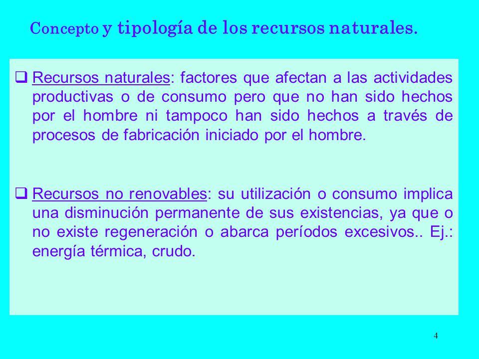 Recursos naturales: factores que afectan a las actividades productivas o de consumo pero que no han sido hechos por el hombre ni tampoco han sido hech
