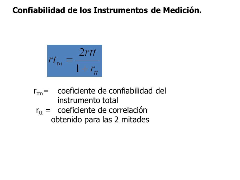 Confiabilidad de los Instrumentos de Medición. r ttn = coeficiente de confiabilidad del instrumento total r tt = coeficiente de correlación obtenido p