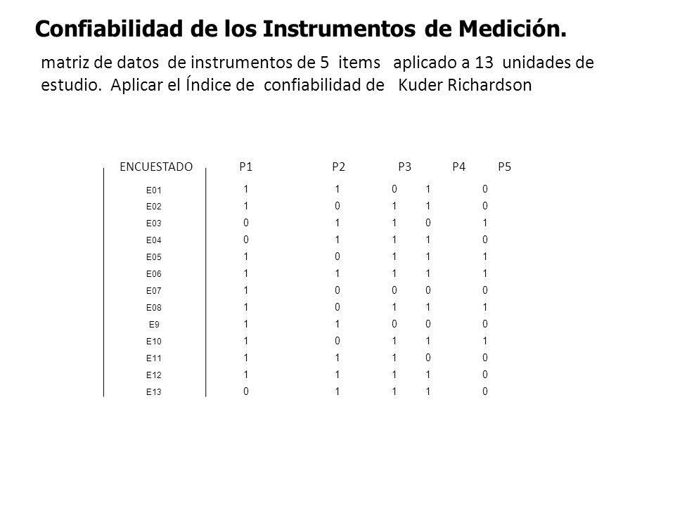 Confiabilidad de los Instrumentos de Medición. matriz de datos de instrumentos de 5 items aplicado a 13 unidades de estudio. Aplicar el Índice de conf