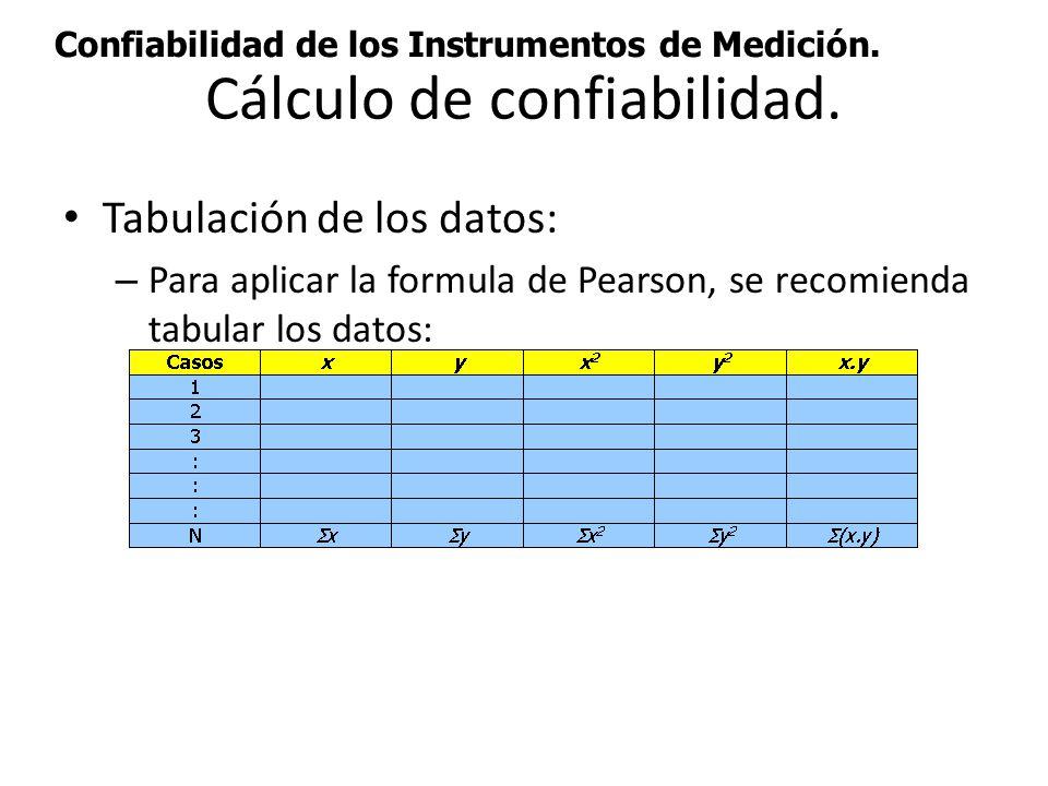 Confiabilidad de los Instrumentos de Medición. Cálculo de confiabilidad. Tabulación de los datos: – Para aplicar la formula de Pearson, se recomienda