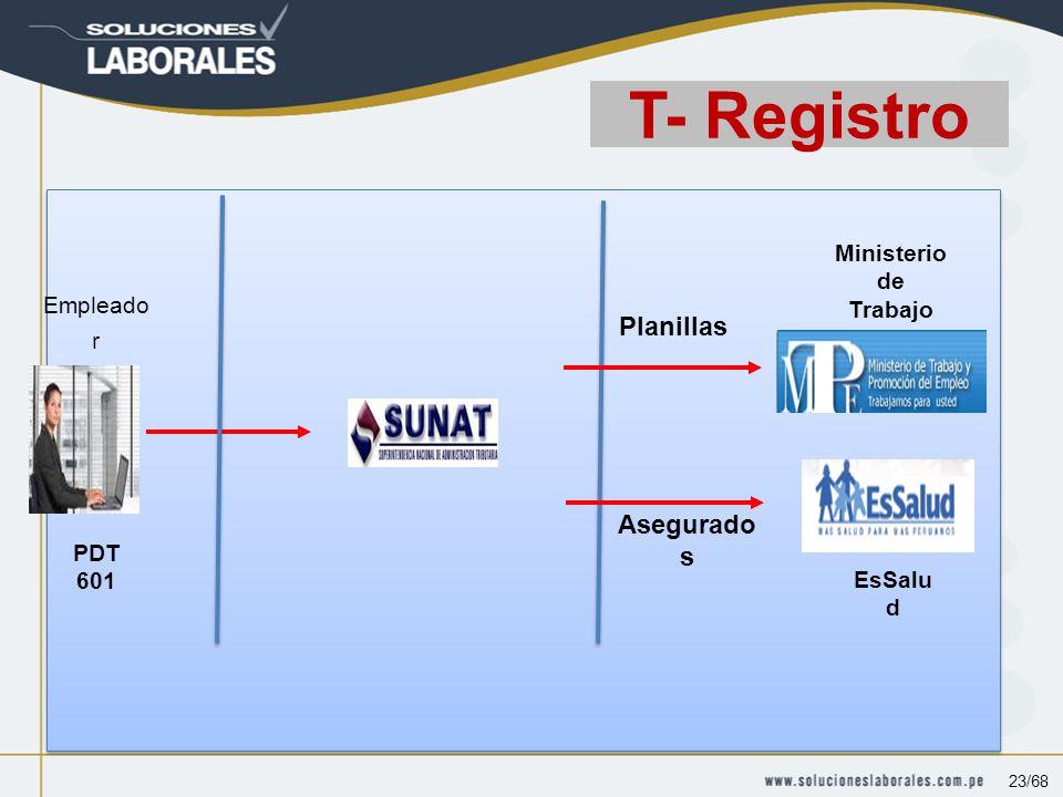 PDT 601 Empleado r Planillas Asegurado s Ministerio de Trabajo EsSalu d T- Registro 23/68