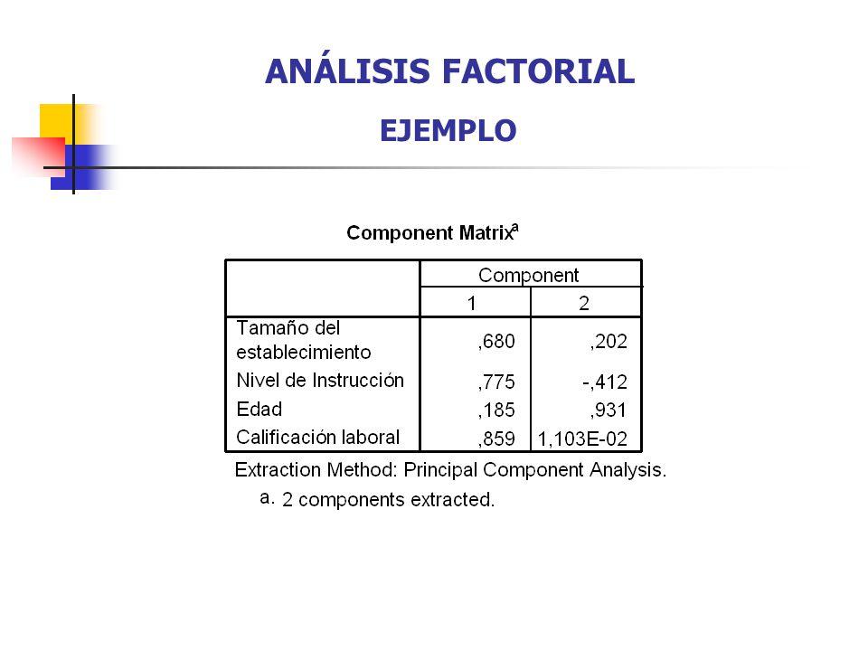 ANÁLISIS FACTORIAL EJEMPLO