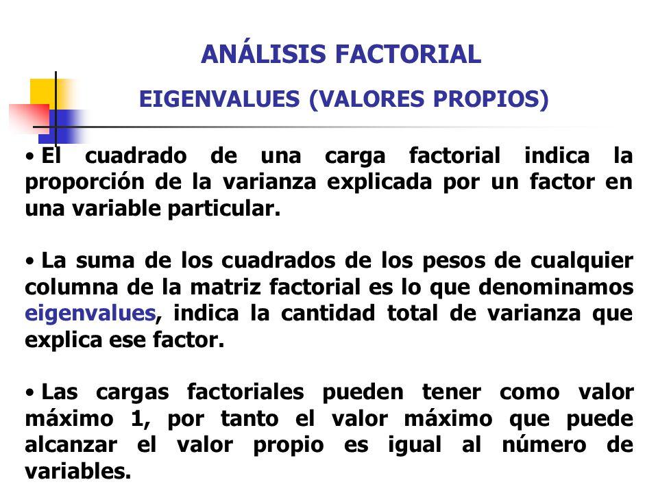 El cuadrado de una carga factorial indica la proporción de la varianza explicada por un factor en una variable particular. La suma de los cuadrados de
