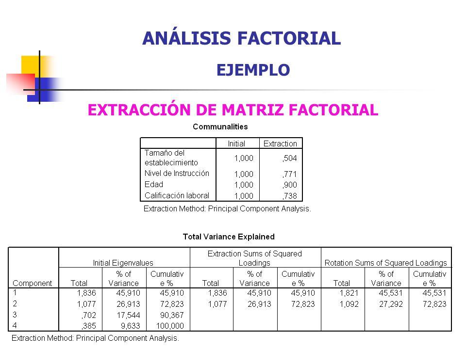 EXTRACCIÓN DE MATRIZ FACTORIAL ANÁLISIS FACTORIAL EJEMPLO