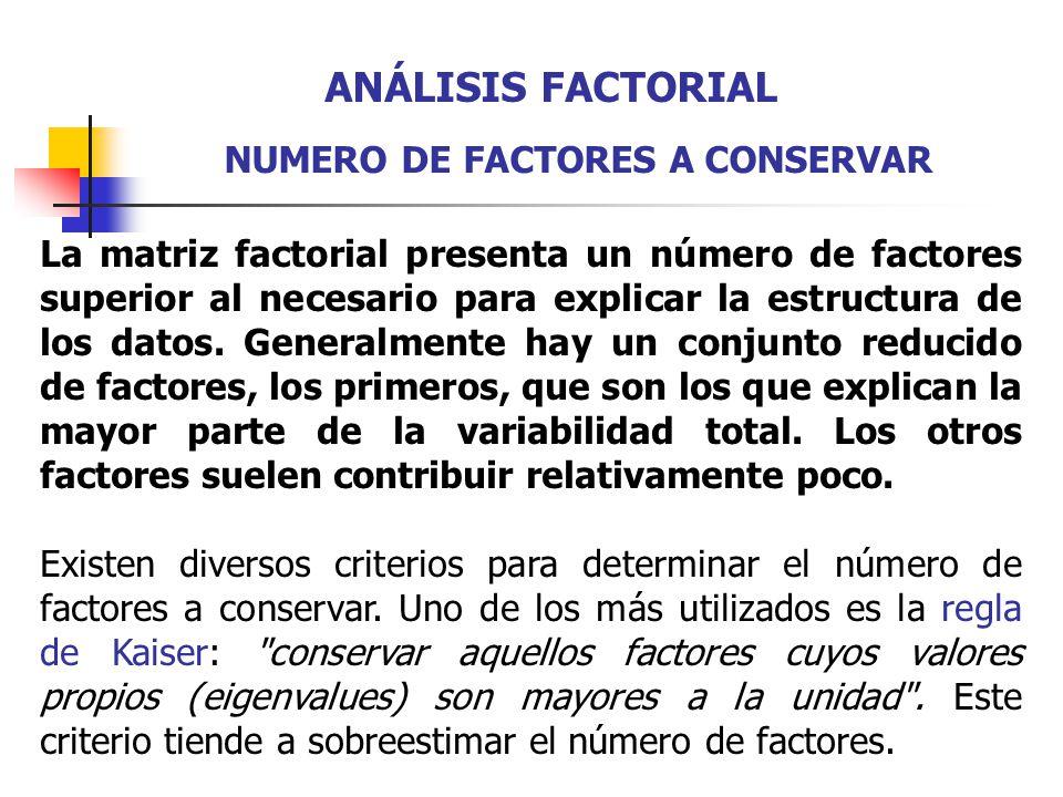 La matriz factorial presenta un número de factores superior al necesario para explicar la estructura de los datos. Generalmente hay un conjunto reduci