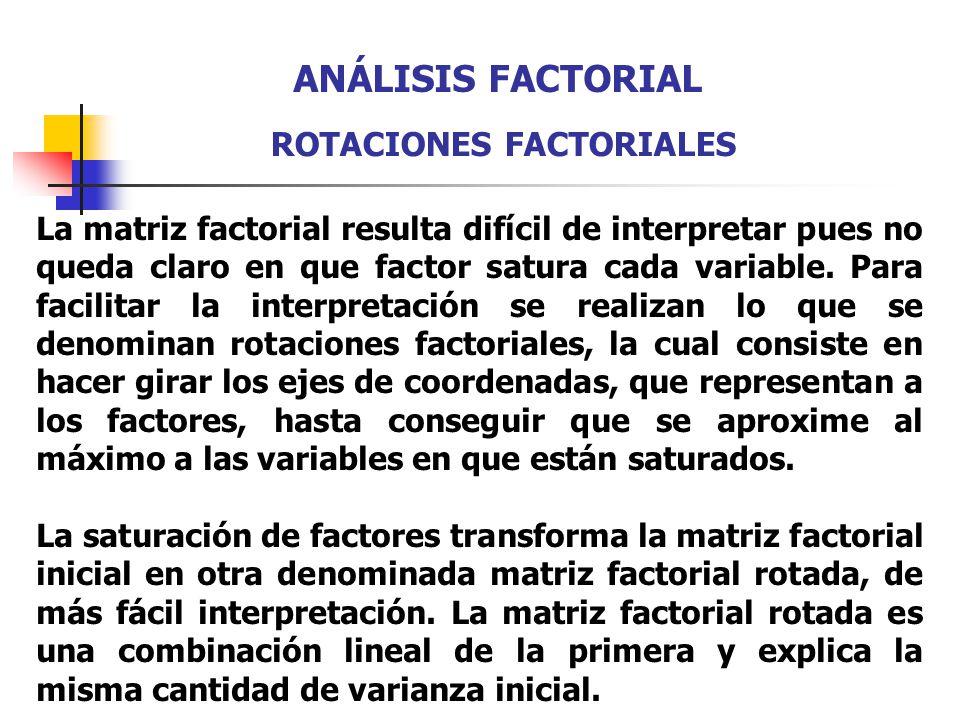 La matriz factorial resulta difícil de interpretar pues no queda claro en que factor satura cada variable. Para facilitar la interpretación se realiza