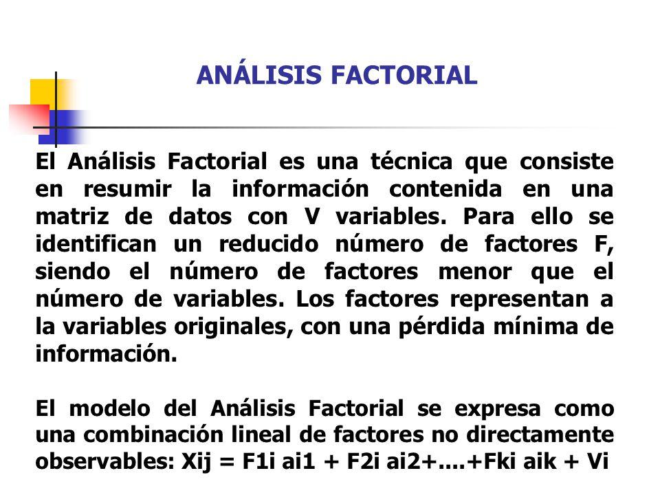 El Análisis Factorial es una técnica que consiste en resumir la información contenida en una matriz de datos con V variables. Para ello se identifican