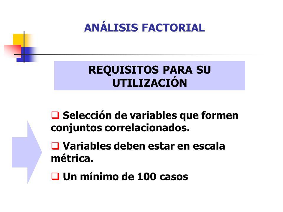 REQUISITOS PARA SU UTILIZACIÓN Selección de variables que formen conjuntos correlacionados. Variables deben estar en escala métrica. Un mínimo de 100