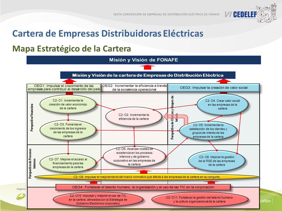 Cartera de Empresas Distribuidoras Eléctricas Mapa Estratégico de la Cartera