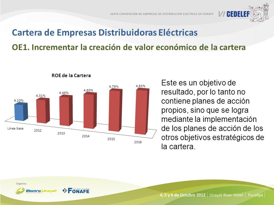 Cartera de Empresas Distribuidoras Eléctricas OE1. Incrementar la creación de valor económico de la cartera Este es un objetivo de resultado, por lo t