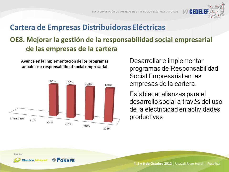Cartera de Empresas Distribuidoras Eléctricas OE8. Mejorar la gestión de la responsabilidad social empresarial de las empresas de la cartera Desarroll