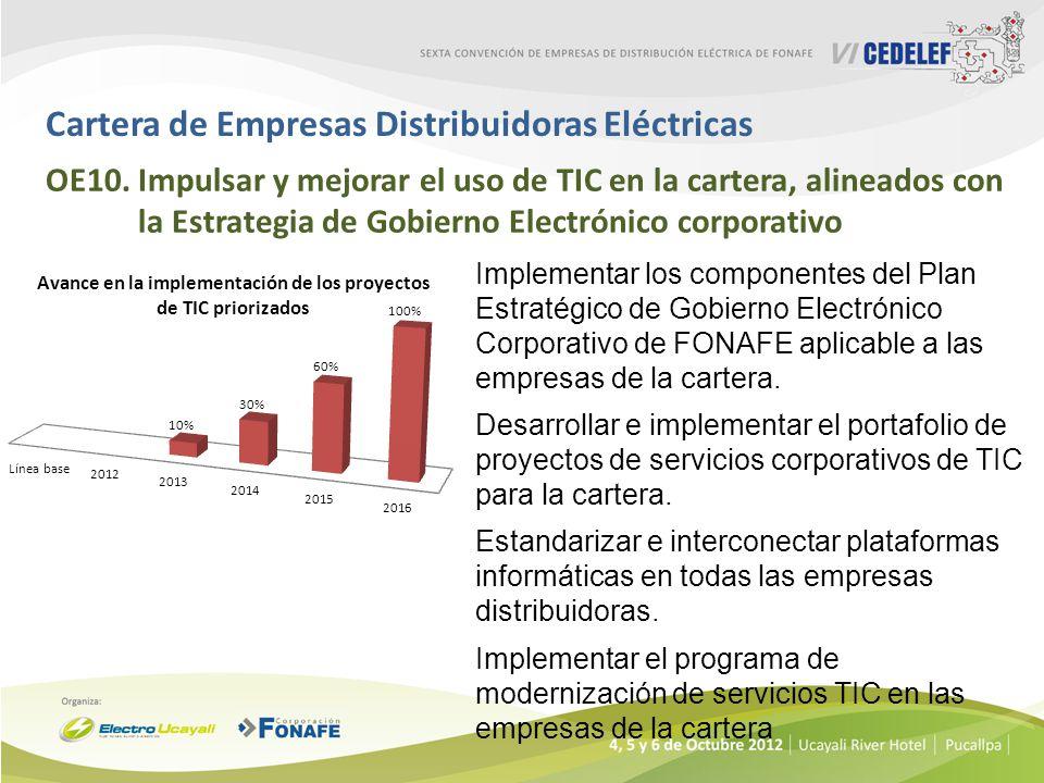 Cartera de Empresas Distribuidoras Eléctricas OE10. Impulsar y mejorar el uso de TIC en la cartera, alineados con la Estrategia de Gobierno Electrónic