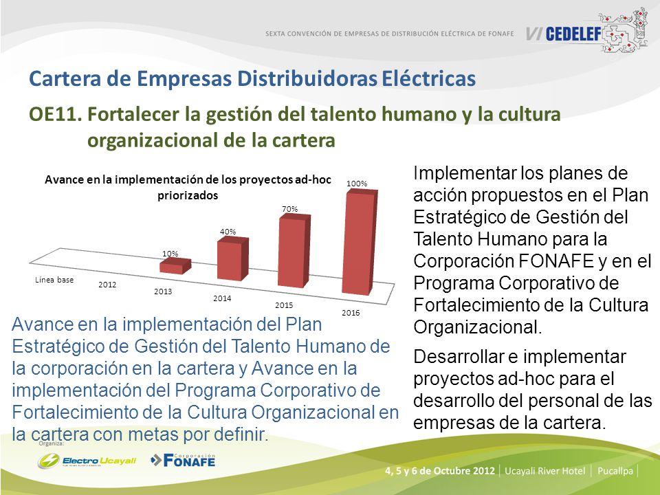 Cartera de Empresas Distribuidoras Eléctricas OE11. Fortalecer la gestión del talento humano y la cultura organizacional de la cartera Implementar los