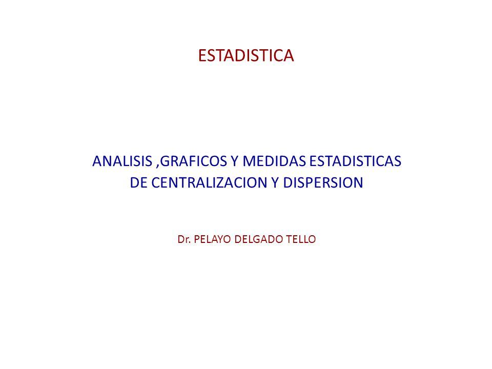 ESTADISTICA ANALISIS,GRAFICOS Y MEDIDAS ESTADISTICAS DE CENTRALIZACION Y DISPERSION Dr. PELAYO DELGADO TELLO