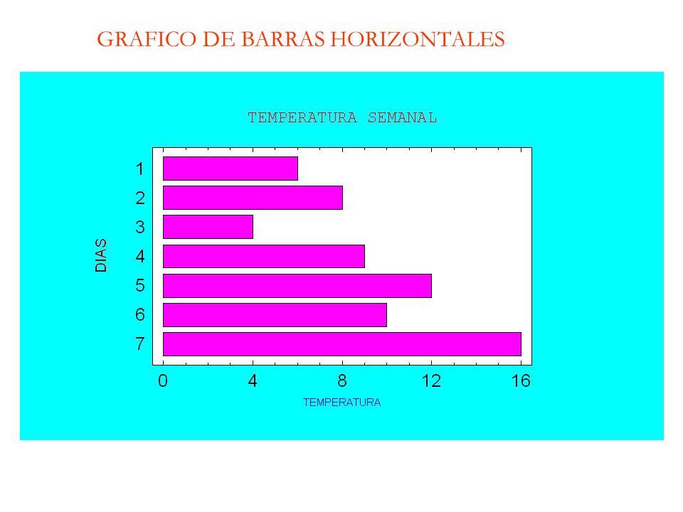 GRAFICO DE BARRAS HORIZONTALES