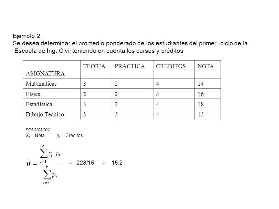 Ejemplo 2 : Se desea determinar el promedio ponderado de los estudiantes del primer ciclo de la Escuela de Ing. Civil teniendo en cuenta los cursos y