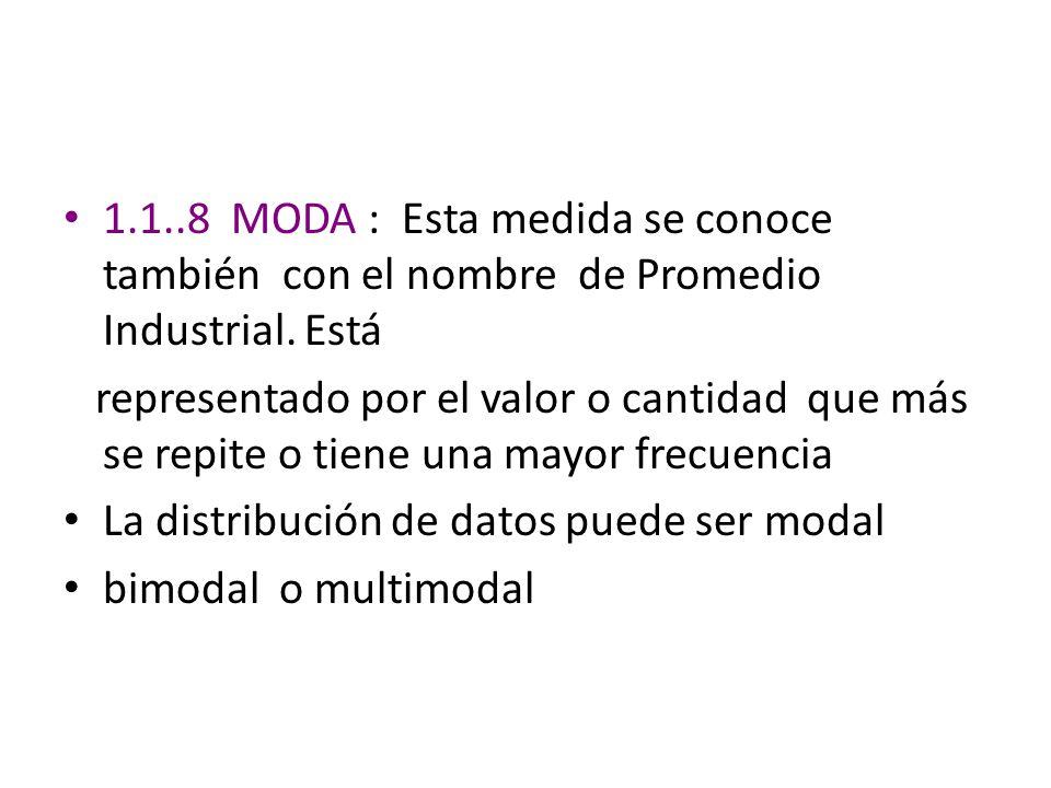 1.1..8 MODA : Esta medida se conoce también con el nombre de Promedio Industrial. Está representado por el valor o cantidad que más se repite o tiene