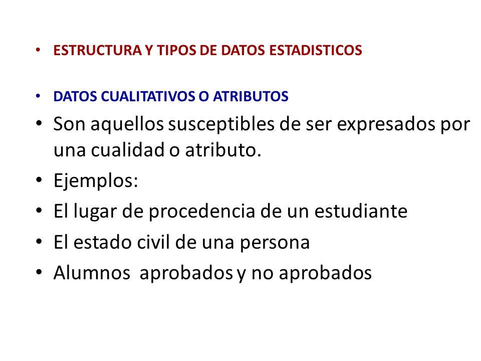 DATOS CUANTITATIVO Son aquellos susceptibles de ser expresados por una cantidad (variables), los cuales a su vez pueden ser DISCRETOS Y CONTINUOS.