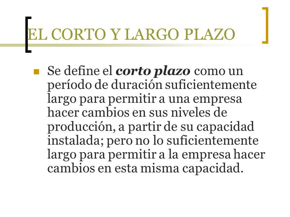 EL CORTO Y LARGO PLAZO A largo plazo, como ya se dijo, no existen factores fijos.