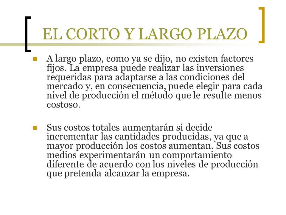 EL CORTO Y LARGO PLAZO A largo plazo, como ya se dijo, no existen factores fijos. La empresa puede realizar las inversiones requeridas para adaptarse