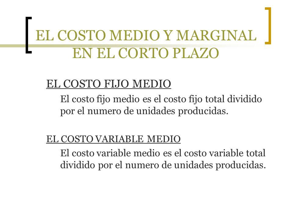 EL COSTO MEDIO Y MARGINAL EN EL CORTO PLAZO EL COSTO FIJO MEDIO El costo fijo medio es el costo fijo total dividido por el numero de unidades producid