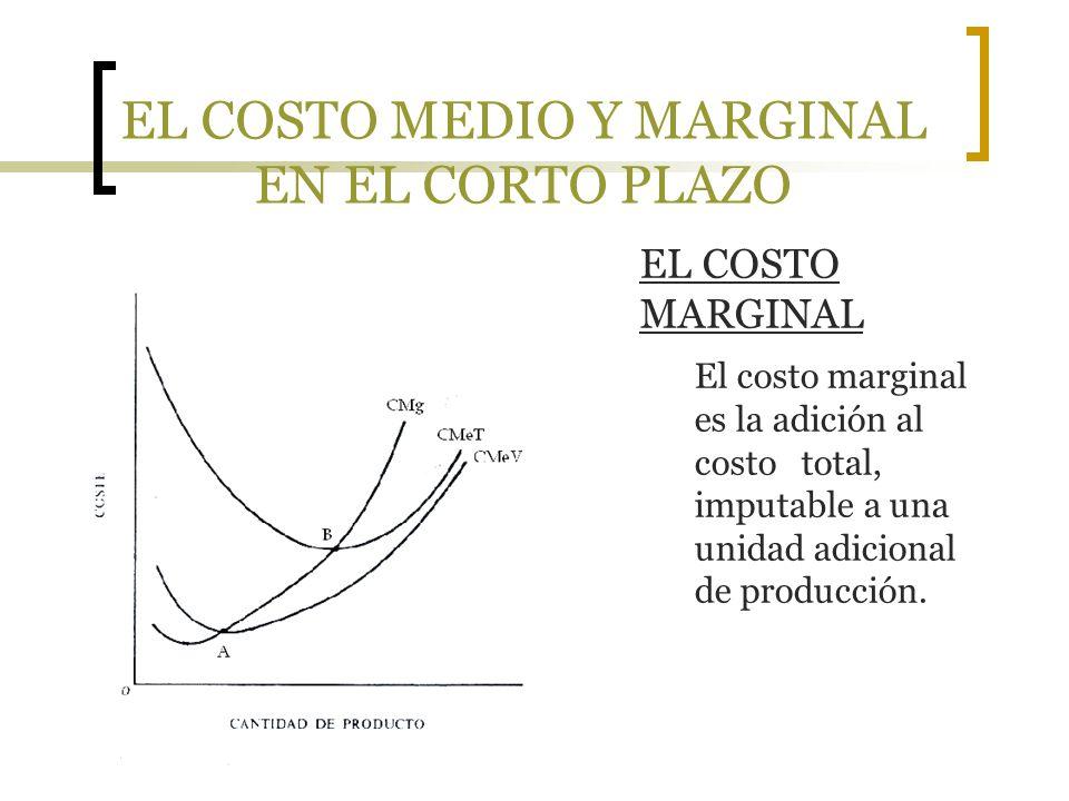 EL COSTO MEDIO Y MARGINAL EN EL CORTO PLAZO EL COSTO MARGINAL El costo marginal es la adición al costo total, imputable a una unidad adicional de prod