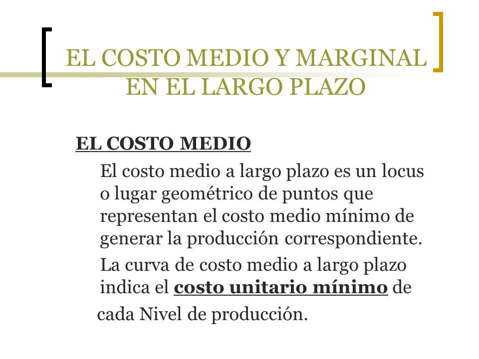 EL COSTO MEDIO Y MARGINAL EN EL LARGO PLAZO EL COSTO MARGINAL La curva de costo marginal a largo plazo indica la cantidad mínima en que se incrementa el costo cuando se expande la producción y la cantidad máxima que puede ahorrarse cuando disminuye la producción.