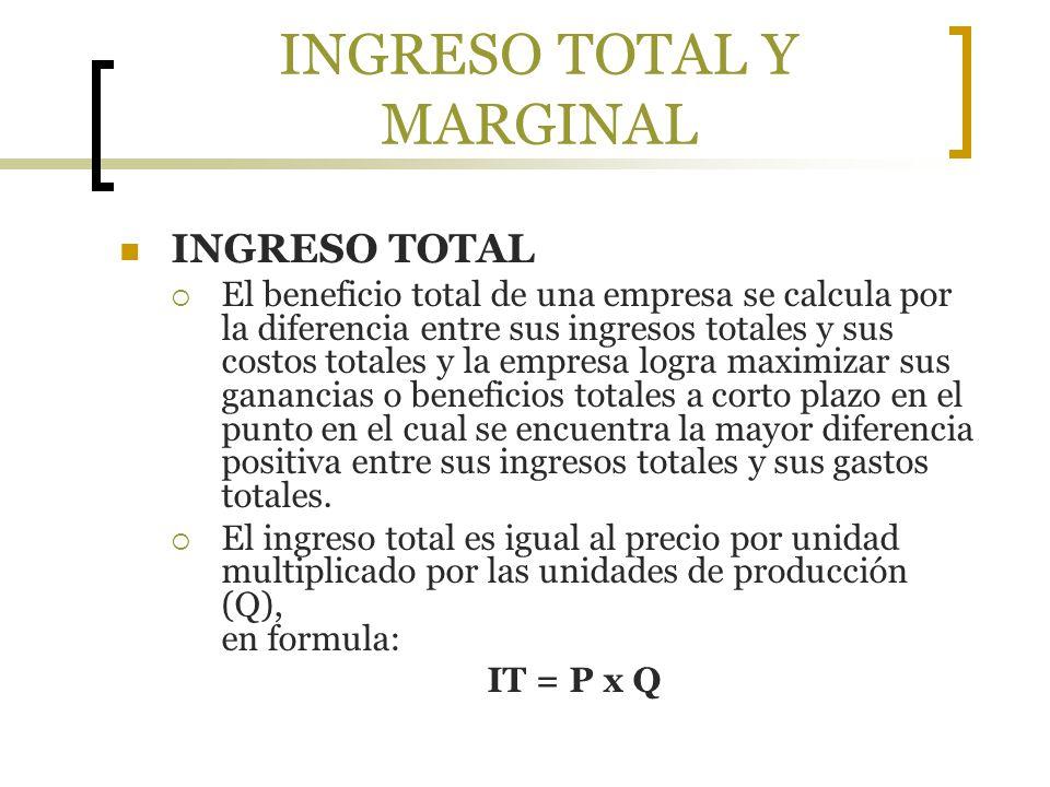 INGRESO TOTAL Y MARGINAL INGRESO TOTAL El beneficio total de una empresa se calcula por la diferencia entre sus ingresos totales y sus costos totales