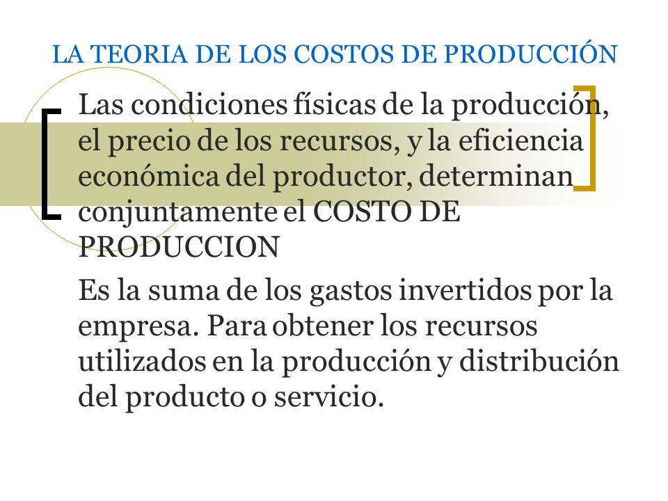 LA TEORIA DE LOS COSTOS DE PRODUCCIÓN Las condiciones físicas de la producción, el precio de los recursos, y la eficiencia económica del productor, de