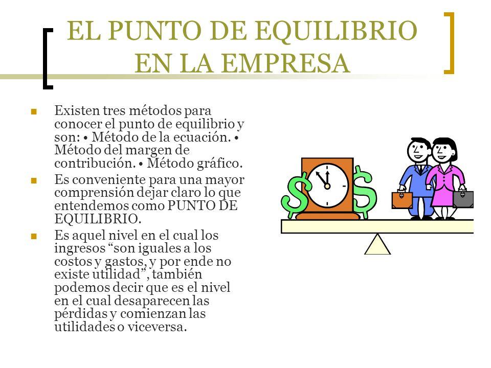EL PUNTO DE EQUILIBRIO EN LA EMPRESA Existen tres métodos para conocer el punto de equilibrio y son: Método de la ecuación. Método del margen de contr