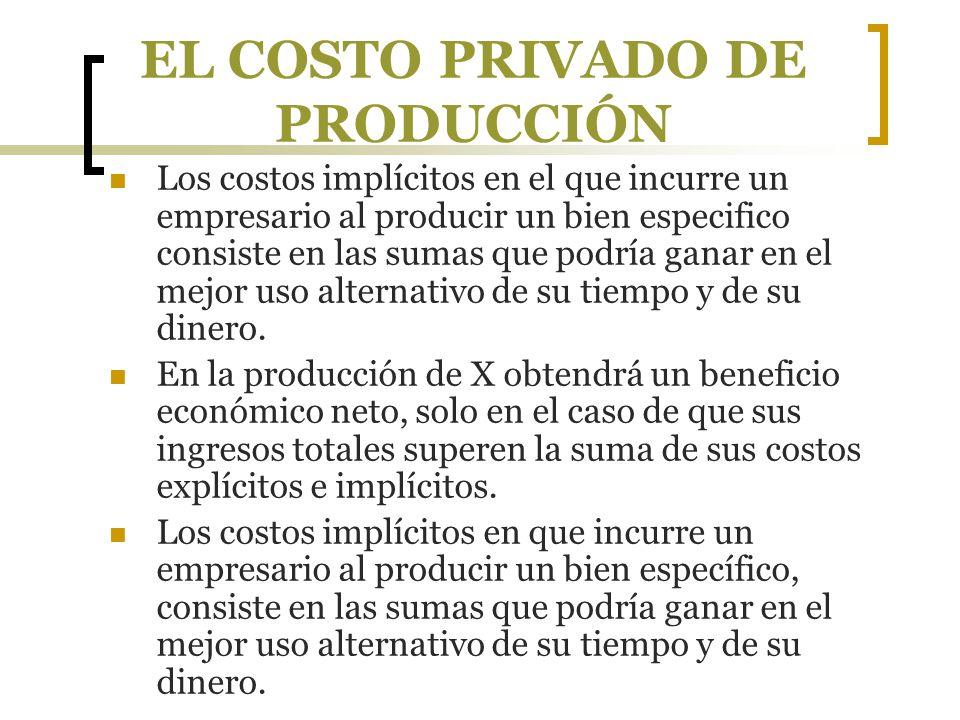 EL COSTO PRIVADO DE PRODUCCIÓN Los costos implícitos en el que incurre un empresario al producir un bien especifico consiste en las sumas que podría g