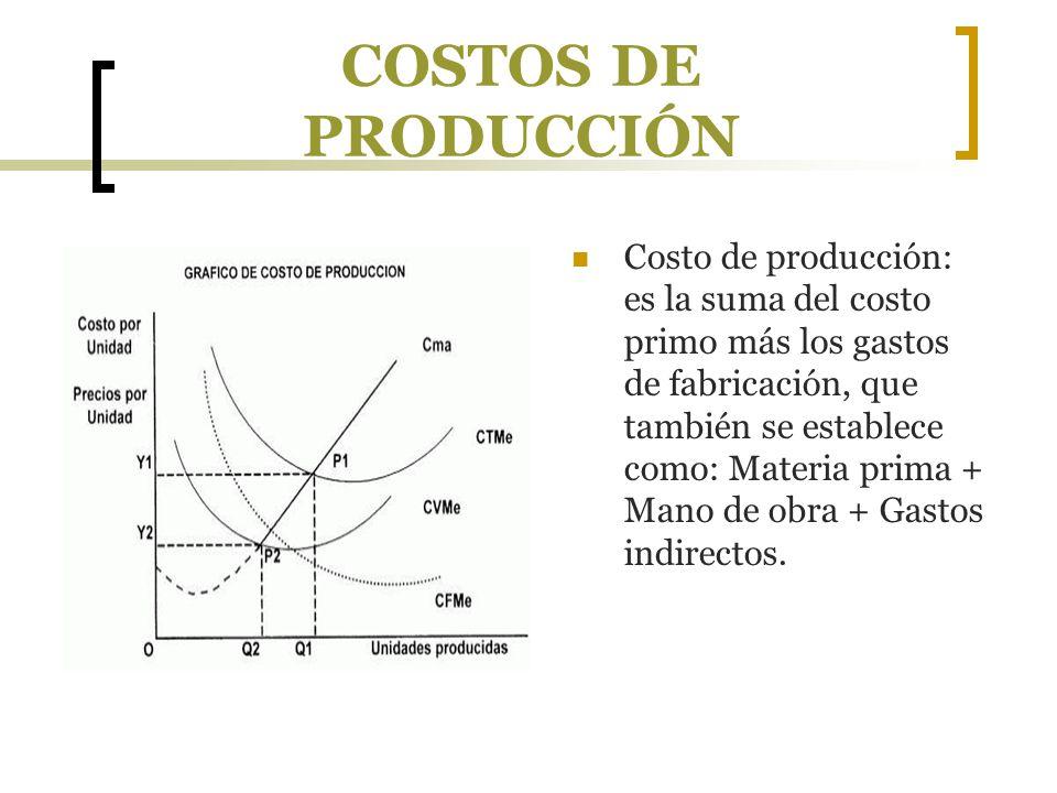 COSTOS DE PRODUCCIÓN Costo de producción: es la suma del costo primo más los gastos de fabricación, que también se establece como: Materia prima + Man