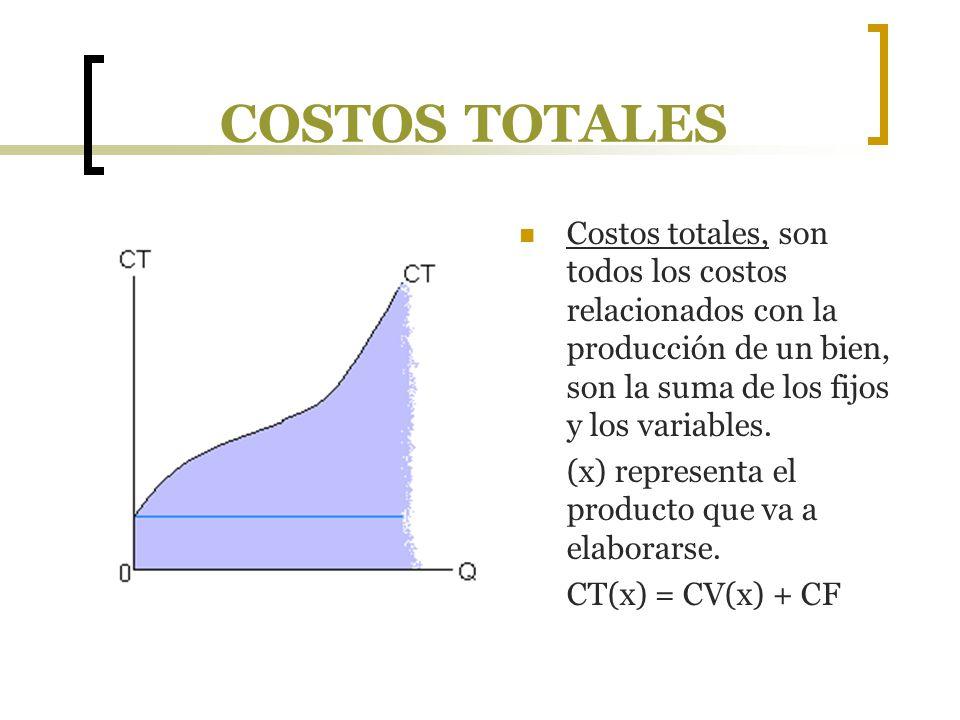 COSTOS TOTALES Costos totales, son todos los costos relacionados con la producción de un bien, son la suma de los fijos y los variables. (x) represent