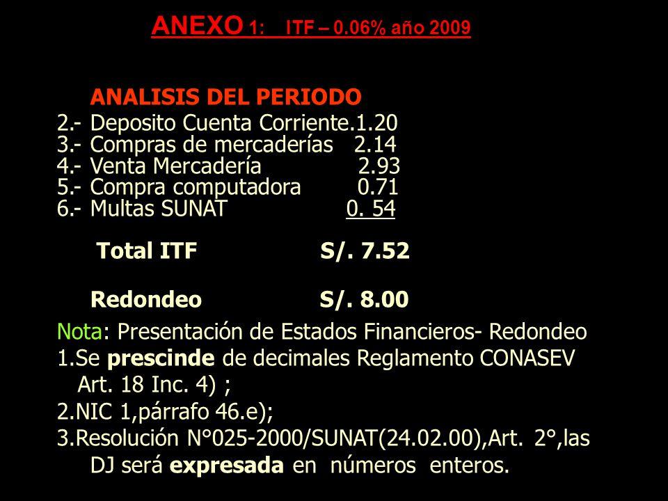 ANALISIS DEL PERIODO 2.-Deposito Cuenta Corriente.1.20 3.-Compras de mercaderías 2.14 4.-Venta Mercadería 2.93 5.-Compra computadora 0.71 6.-Multas SU