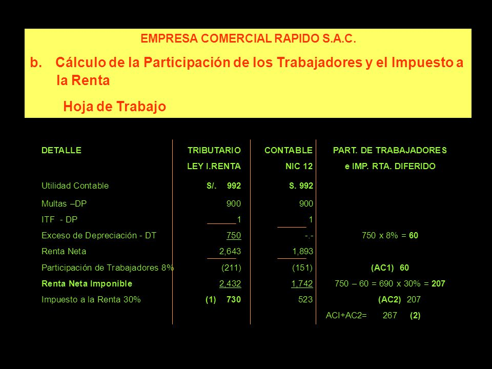 EMPRESA COMERCIAL RAPIDO S.A.C. b.Cálculo de la Participación de los Trabajadores y el Impuesto a la Renta Hoja de Trabajo DETALLETRIBUTARIOCONTABLEPA