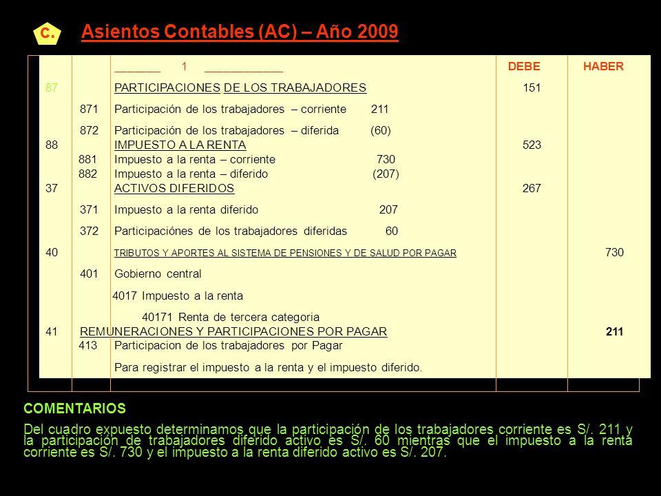 _______ 1 ____________DEBEHABER 87PARTICIPACIONES DE LOS TRABAJADORES151 871Participación de los trabajadores – corriente 211 872Participación de los
