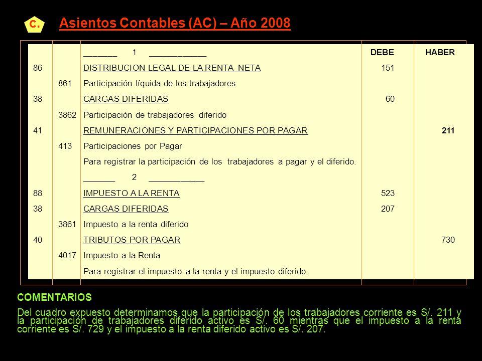 _______ 1 ____________DEBEHABER 86DISTRIBUCION LEGAL DE LA RENTA NETA151 861Participación líquida de los trabajadores 38CARGAS DIFERIDAS60 3862Partici