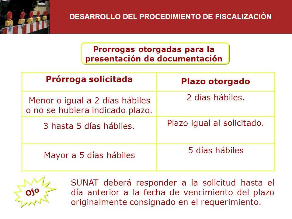 Prorrogas otorgadas para la presentación de documentación Prórroga solicitada Plazo otorgado Menor o igual a 2 días hábiles o no se hubiera indicado p