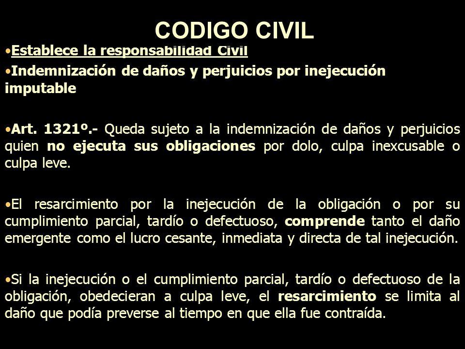 Establece la responsabilidad Civil Indemnización de daños y perjuicios por inejecución imputable Art. 1321º.- Queda sujeto a la indemnización de daños