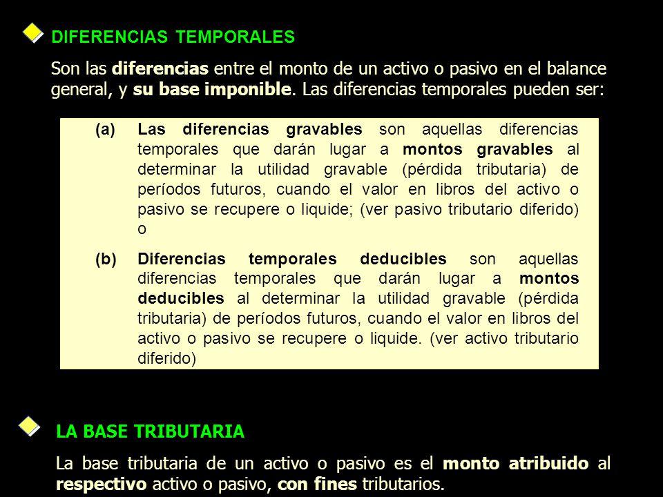 DIFERENCIAS TEMPORALES Son las diferencias entre el monto de un activo o pasivo en el balance general, y su base imponible. Las diferencias temporales