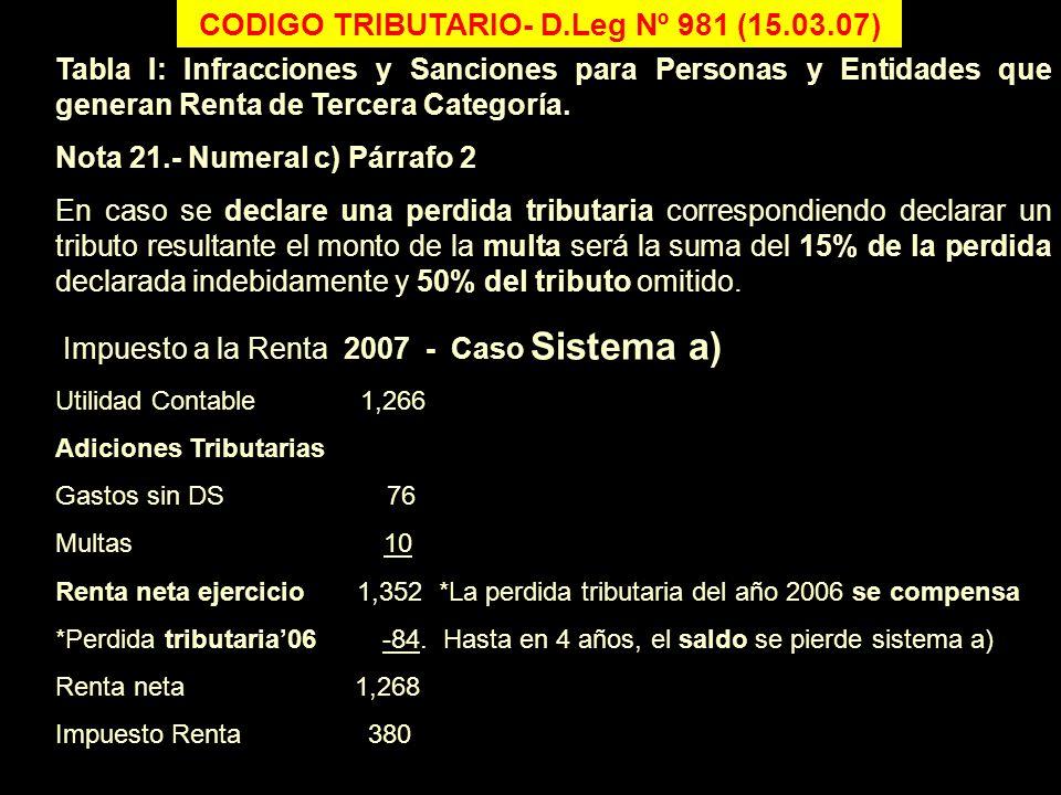 CODIGO TRIBUTARIO- D.Leg Nº 981 (15.03.07) Tabla I: Infracciones y Sanciones para Personas y Entidades que generan Renta de Tercera Categoría. Nota 21