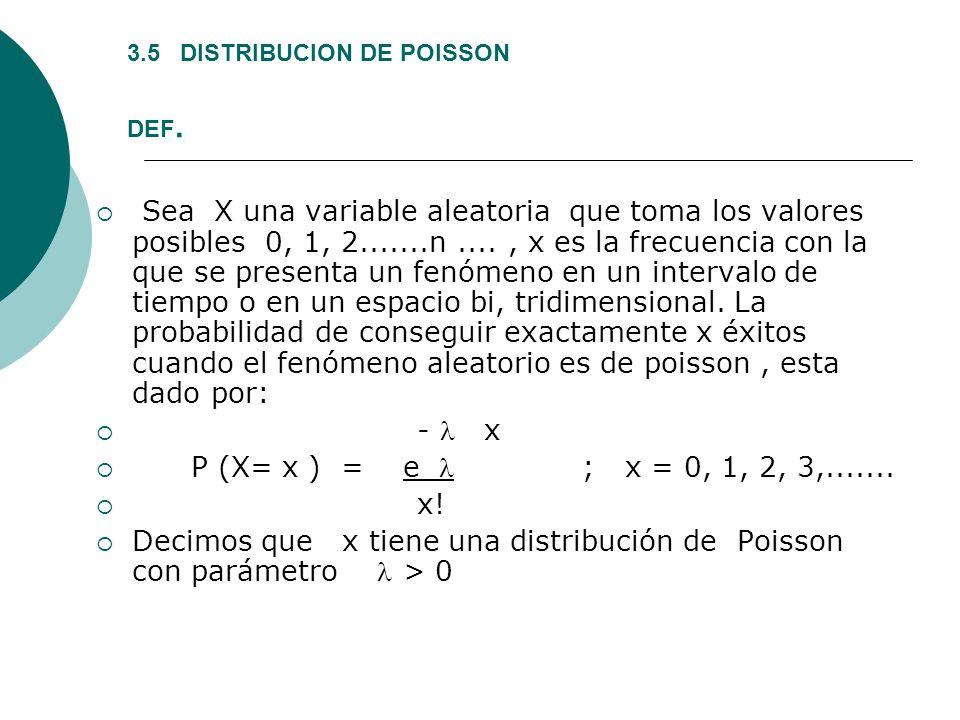 3.5 DISTRIBUCION DE POISSON DEF. Sea X una variable aleatoria que toma los valores posibles 0, 1, 2.......n...., x es la frecuencia con la que se pres